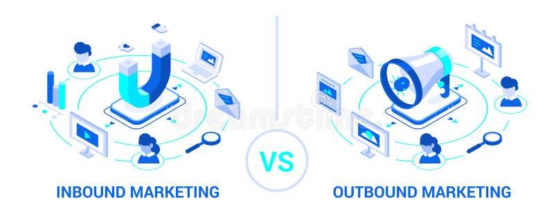 Εισερχόμενο και εξερχόμενο μάρκετινγκ διανυσματική απεικόνιση