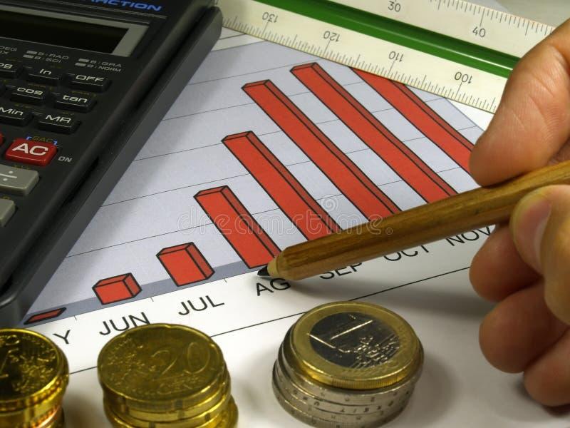 εισοδήματα γραφικών παραστάσεων ανάλυσης στοκ φωτογραφίες με δικαίωμα ελεύθερης χρήσης