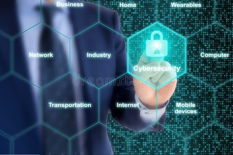 Ειδική IOT έννοια cybersecurity πλέγματος ασφάλειας στοκ φωτογραφία με δικαίωμα ελεύθερης χρήσης