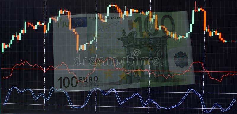Εκατό ευρώ στα νομίσματα διαγραμμάτων στοκ εικόνα με δικαίωμα ελεύθερης χρήσης