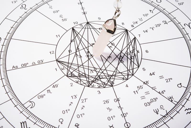 Εκκρεμές κρυστάλλου με zodiac τη ρόδα στοκ φωτογραφία