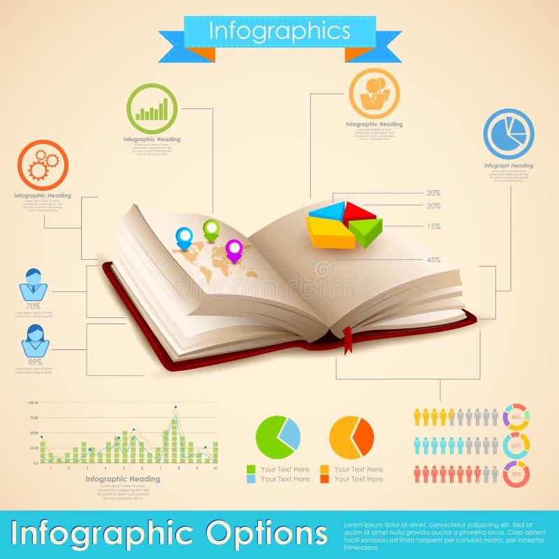 Εκπαίδευση Infographic ελεύθερη απεικόνιση δικαιώματος