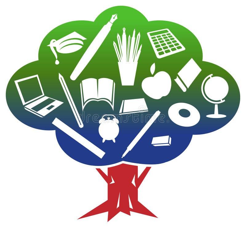 Εκπαιδευτικό δέντρο διανυσματική απεικόνιση