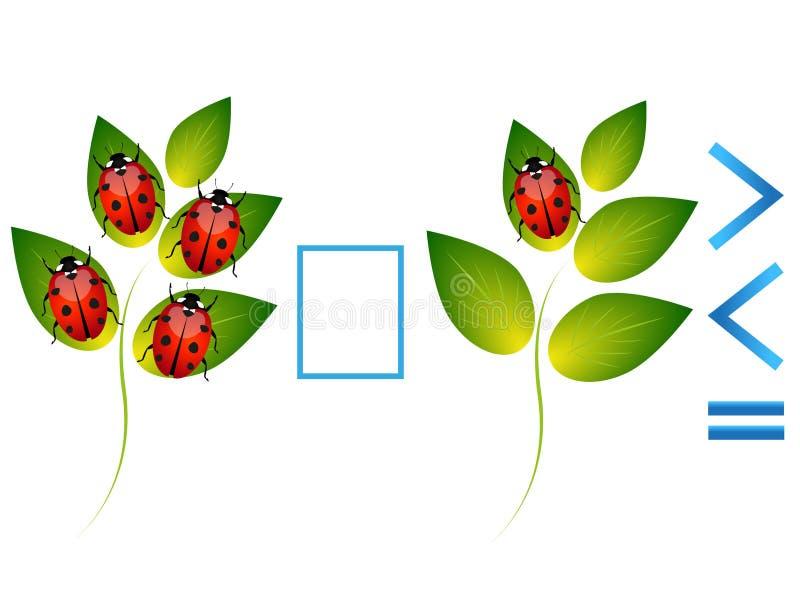 Εκπαιδευτικό παιχνίδι για τα παιδιά, σύγκριση του αριθμού ladybugs στα φύλλα ελεύθερη απεικόνιση δικαιώματος