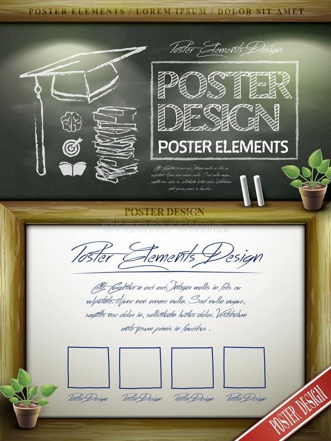 Εκπαιδευτικό σχέδιο προτύπων αφισών έννοιας διανυσματική απεικόνιση