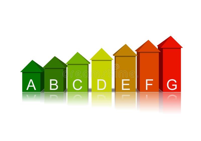 Εκτίμηση ενεργειακών σπιτιών απεικόνιση αποθεμάτων