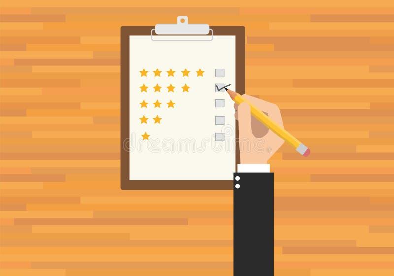 Εκτίμηση εξυπηρέτησης πελατών απεικόνιση αποθεμάτων