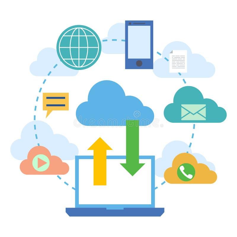Εμβλήματα Ιστού για τις υπολογίζοντας υπηρεσίες σύννεφων και την τεχνολογία, αποθήκευση στοιχείων Έννοιες για το σχέδιο Ιστού, το διανυσματική απεικόνιση
