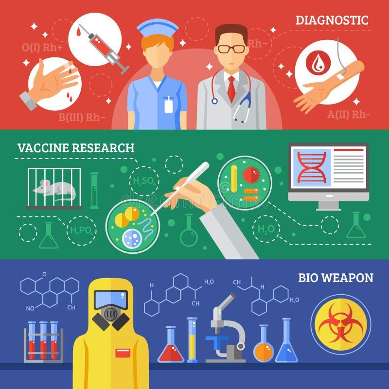 Εμβλήματα μικροβιολογίας καθορισμένα ελεύθερη απεικόνιση δικαιώματος
