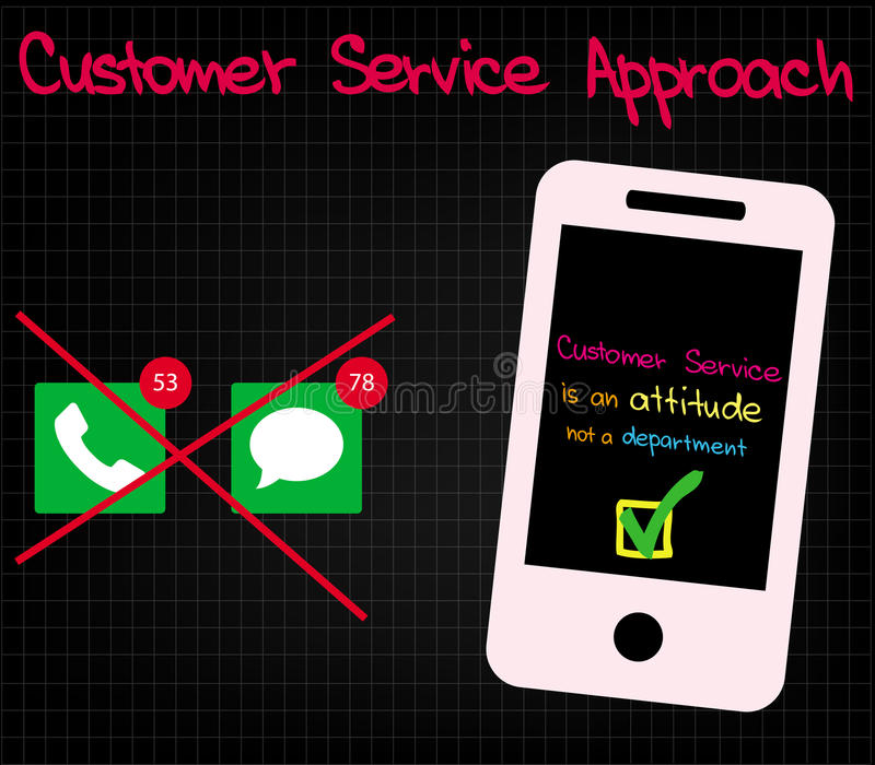 Εμπειρία εξυπηρέτησης πελατών ελεύθερη απεικόνιση δικαιώματος