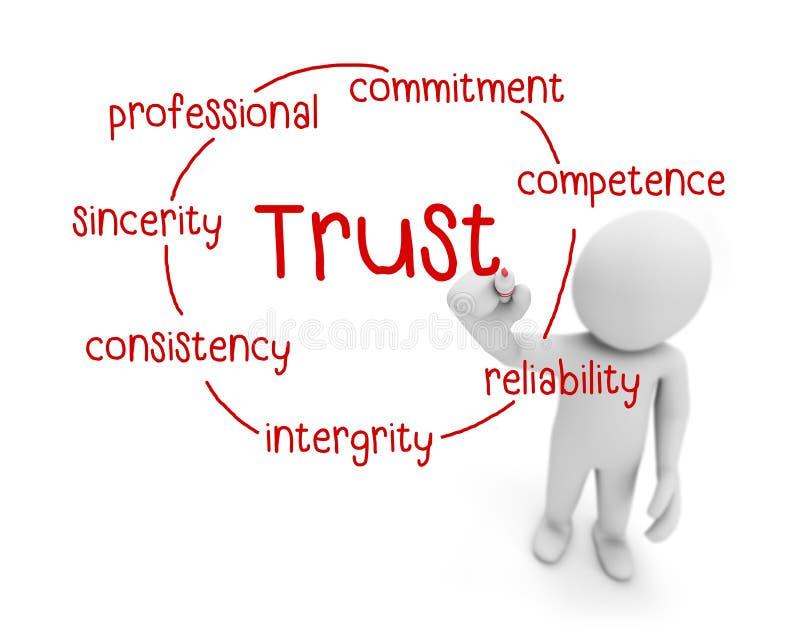 εμπιστοσύνη απεικόνιση αποθεμάτων
