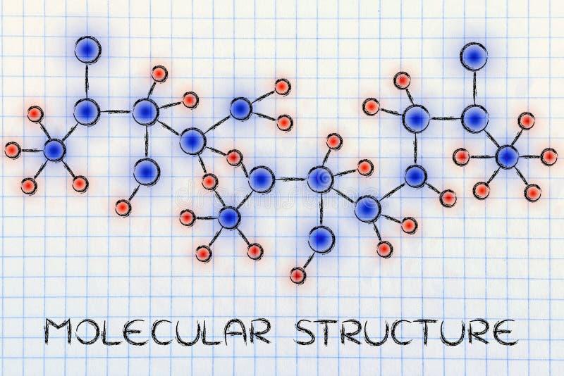 Εμπνευσμένη χημεία απεικόνιση με τη μοριακή δομή κειμένων στοκ φωτογραφίες