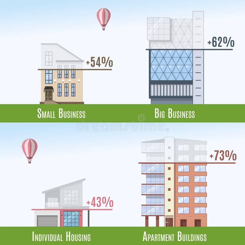 Εμπορική και κατοικημένη ακίνητη περιουσία Infographics με τα crarts επίσης corel σύρετε το διάνυσμα απεικόνισης διανυσματική απεικόνιση