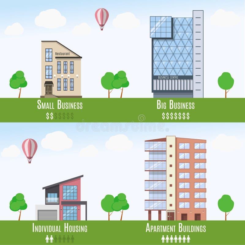 Εμπορική και κατοικημένη ακίνητη περιουσία Infographics, σύνολο 4 κτηρίων επίσης corel σύρετε το διάνυσμα απεικόνισης διανυσματική απεικόνιση