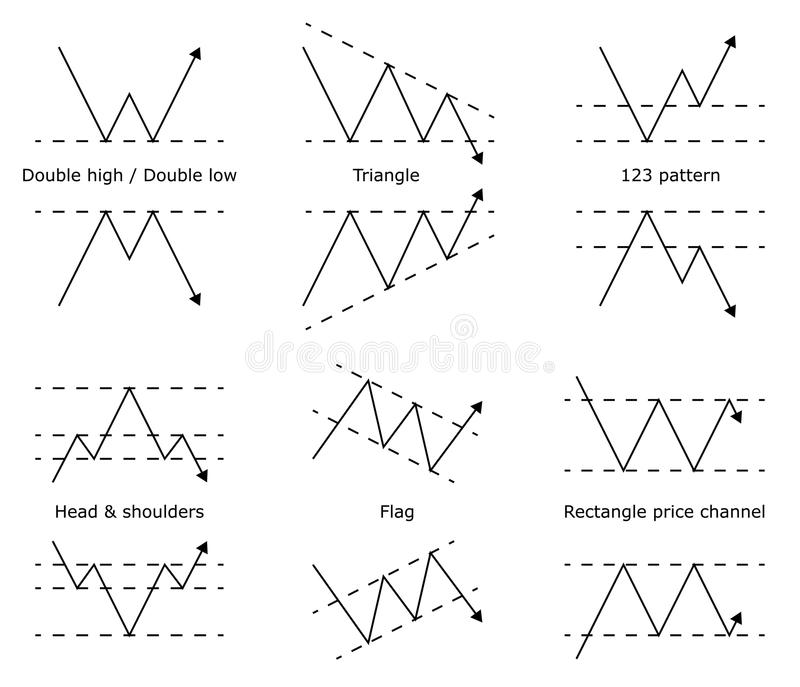 Εμπορικό σχέδιο αποθεμάτων Forex Πρότυπο πρόβλεψης τιμών διανυσματική απεικόνιση