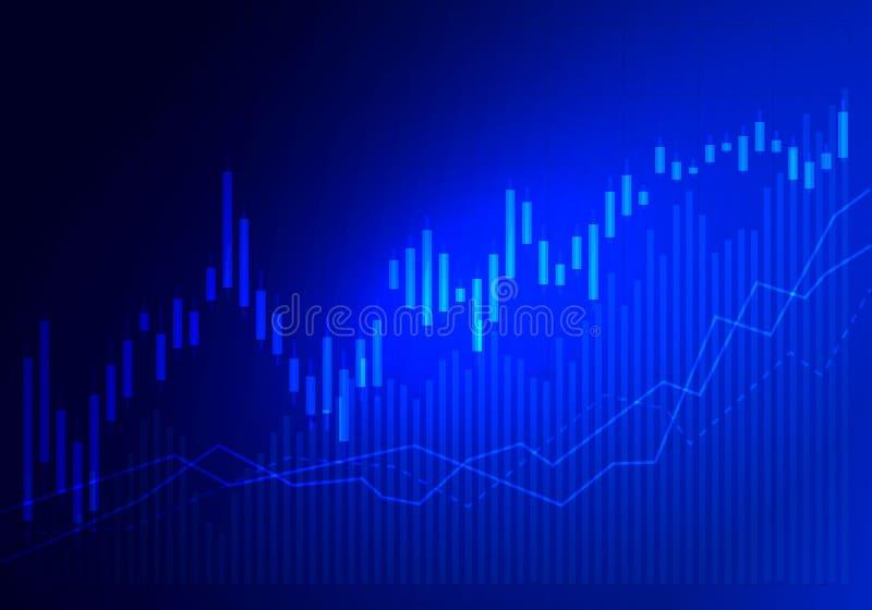 Εμπόριο χρηματιστηρίου γραφικών παραστάσεων Διάγραμμα γραφικών παραστάσεων ραβδιών κεριών των εμπορικών συναλλαγών επένδυσης χρημ ελεύθερη απεικόνιση δικαιώματος