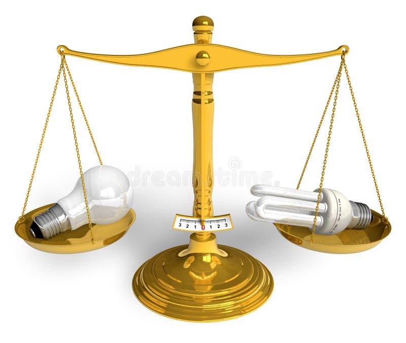 ενέργεια έννοιας - αποταμί&e ελεύθερη απεικόνιση δικαιώματος