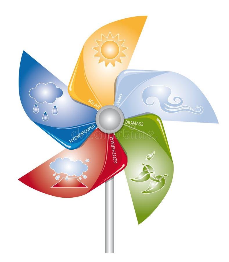 ενέργεια ανανεώσιμη διανυσματική απεικόνιση
