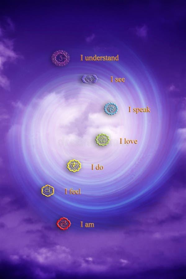 ενέργεια chakra στοκ εικόνα με δικαίωμα ελεύθερης χρήσης