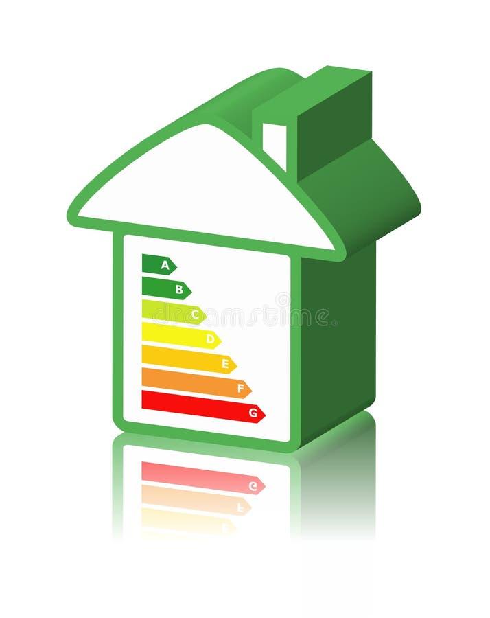 ενεργειακό σπίτι ταξινόμη&sigm διανυσματική απεικόνιση