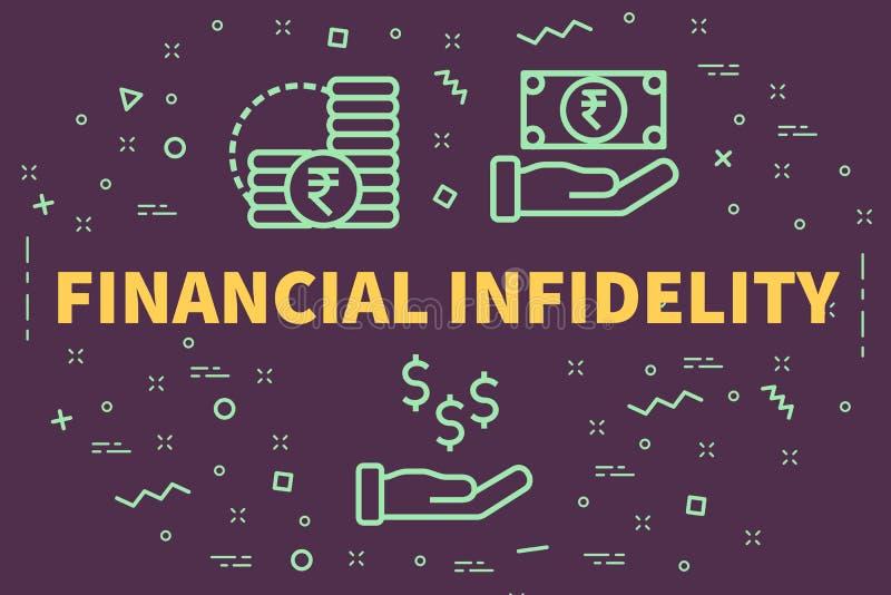 Εννοιολογική επιχειρησιακή απεικόνιση με το οικονομικό infide λέξεων ελεύθερη απεικόνιση δικαιώματος
