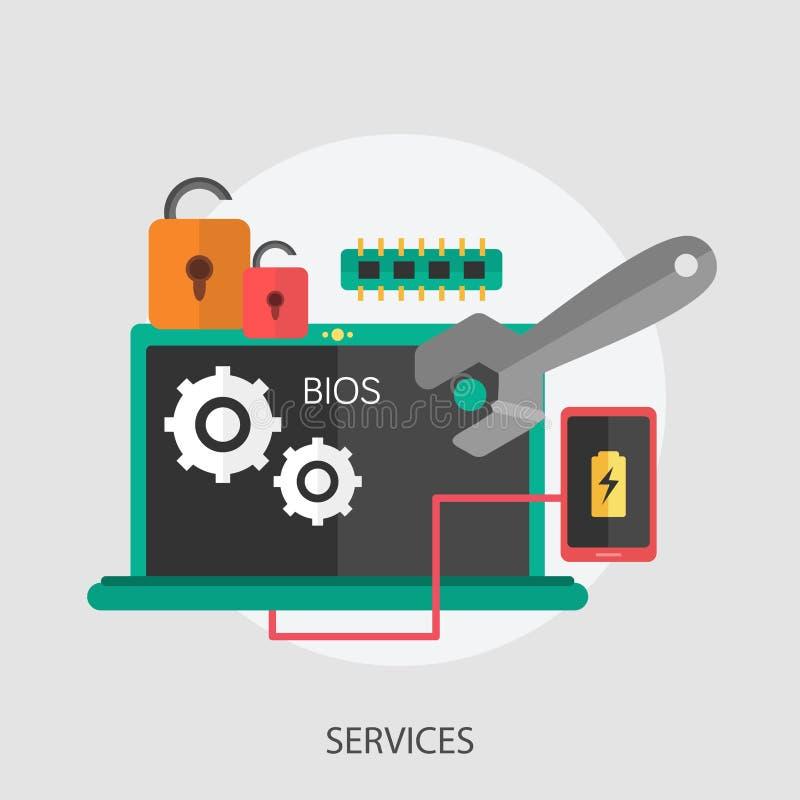Εννοιολογικό σχέδιο υπηρεσιών διανυσματική απεικόνιση