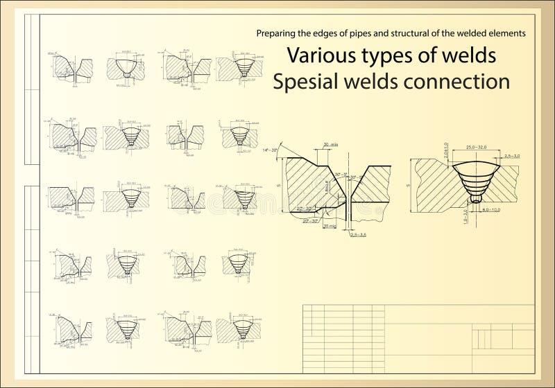 Ενώνοντας στενά ειδικές ενωμένες στενά ενώσεις διανυσματική απεικόνιση