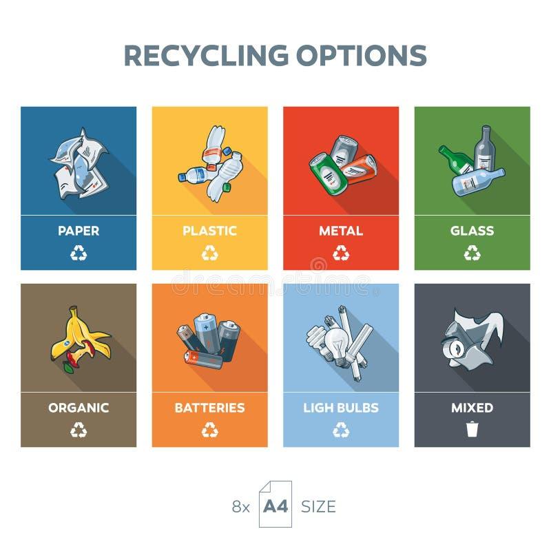 Εξάρτηση σημαδιών αποβλήτων επιλογών κατηγοριών ανακύκλωσης διανυσματική απεικόνιση