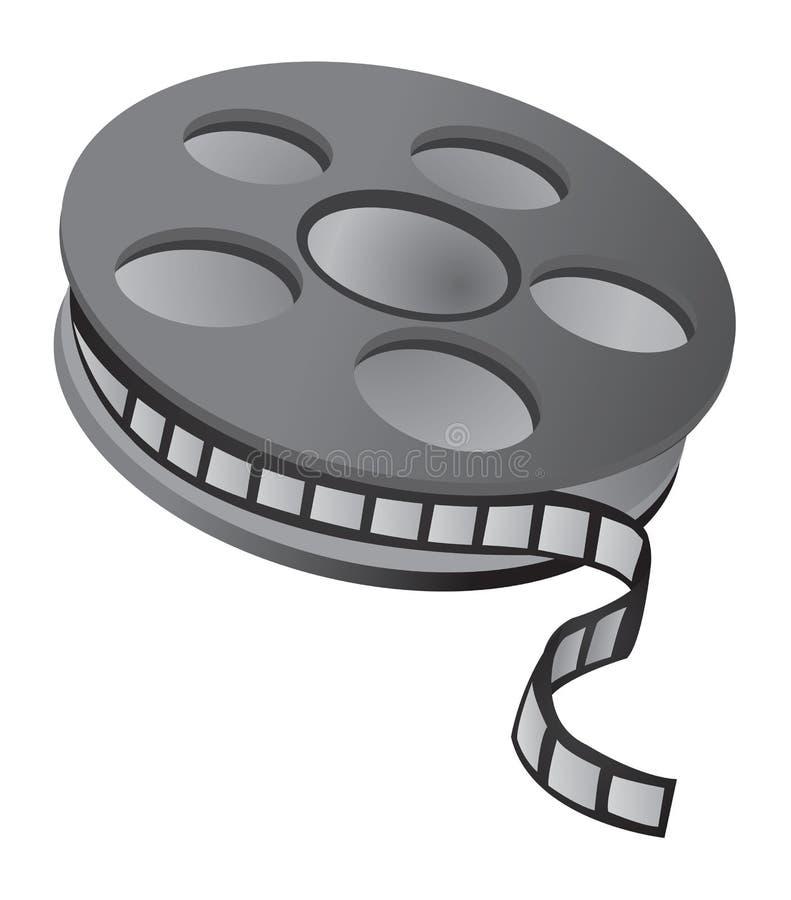 εξέλικτρο ταινιών