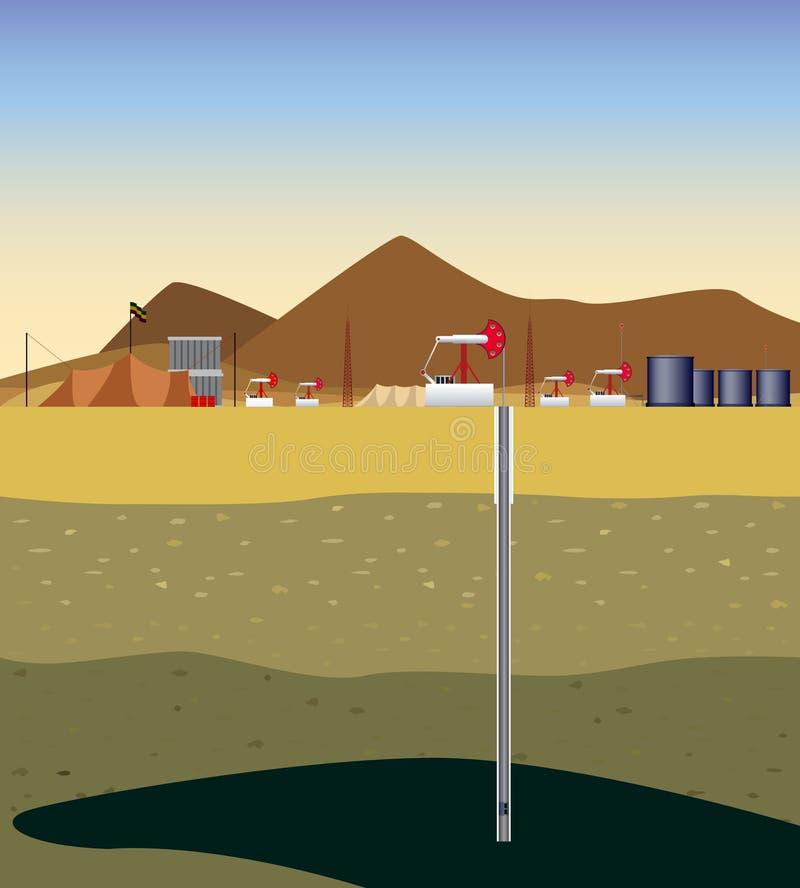 Εξαγωγή του πετρελαίου (Μέση Ανατολή) απεικόνιση αποθεμάτων