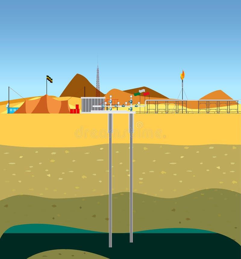 Εξαγωγή του πετρελαίου (Μέση Ανατολή) ελεύθερη απεικόνιση δικαιώματος