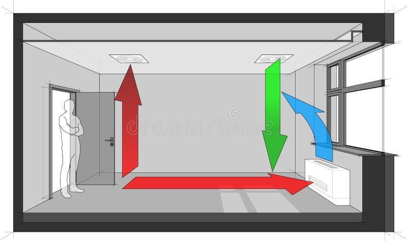 Εξαερισμός ανώτατου αέρα και διάγραμμα μονάδων σπειρών ανεμιστήρων τοίχων διανυσματική απεικόνιση