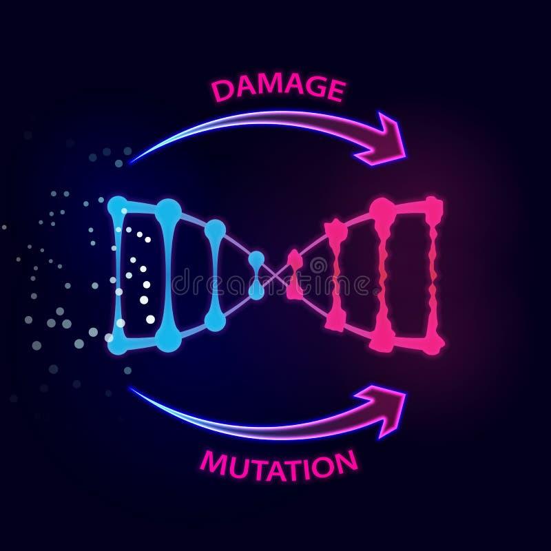 Εξωτερικοί παράγοντες που προκαλούν τη ζημία και τις μεταλλαγές DNA ελεύθερη απεικόνιση δικαιώματος