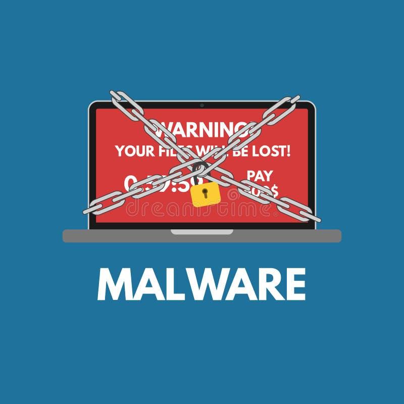 Επίθεση Malware cyber Ανακοίνωση και λουκέτο κόκκινου συναγερμού με την αλυσίδα στο lap-top Κρυπτογραφημένα ιός αρχεία Ransowmare απεικόνιση αποθεμάτων
