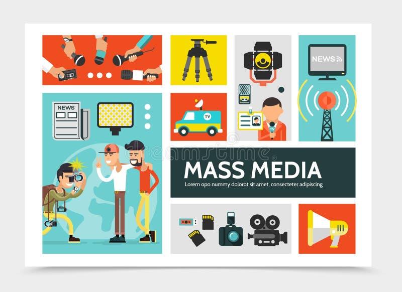 Επίπεδη έννοια Infographic Μέσων Μαζικής Επικοινωνίας διανυσματική απεικόνιση