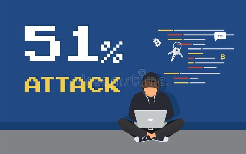 επίπεδη εγκληματική απεικόνιση έννοιας επίθεσης 51% του ζωύφιου κωδικοποίησης χάκερ για να χαράξει ένα δίκτυο blockchain απεικόνιση αποθεμάτων