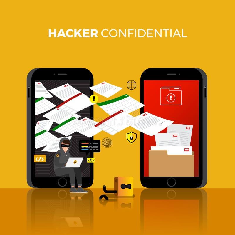 Επίπεδος κλέφτης δραστηριότητας χάκερ έννοιας σχεδίου cyber στο devi Διαδικτύου απεικόνιση αποθεμάτων