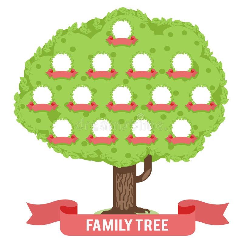 Επίπεδο διάνυσμα σχεδίου πλαισίων εικόνων φωτογραφιών γονέων γιαγιάδων παππούδων μητέρων πατέρων κορών γιων οικογενειακών δέντρων διανυσματική απεικόνιση