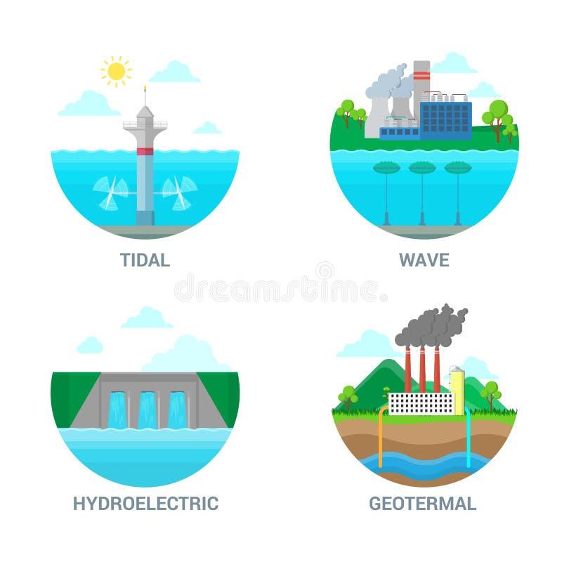 Επίπεδο διανυσματικό σύνολο εικονιδίων εναλλακτικής ενέργειας Δύναμη Eco ελεύθερη απεικόνιση δικαιώματος