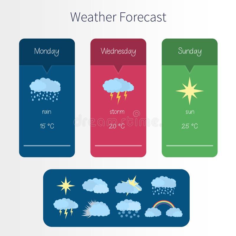 Επίπεδο ενδιάμεσο με τον χρήστη - πρότυπο πρόγνωσης καιρού με το σύνολο εικονιδίων απεικόνιση αποθεμάτων