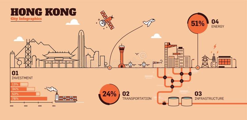 Επίπεδο πρότυπο Infographic υποδομής σχεδίου πόλεων Χονγκ Κονγκ ελεύθερη απεικόνιση δικαιώματος