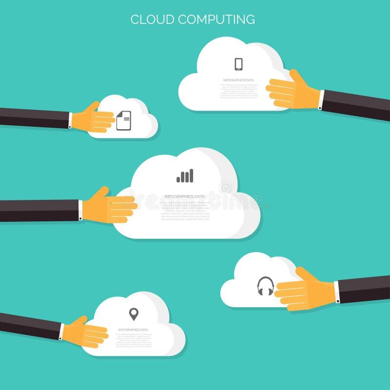 Επίπεδο υπόβαθρο υπολογισμού σύννεφων Τεχνολογία δικτύων αποθήκευσης στοιχείων Περιεχόμενο πολυμέσων και φιλοξενία ιστοχώρων απεικόνιση αποθεμάτων