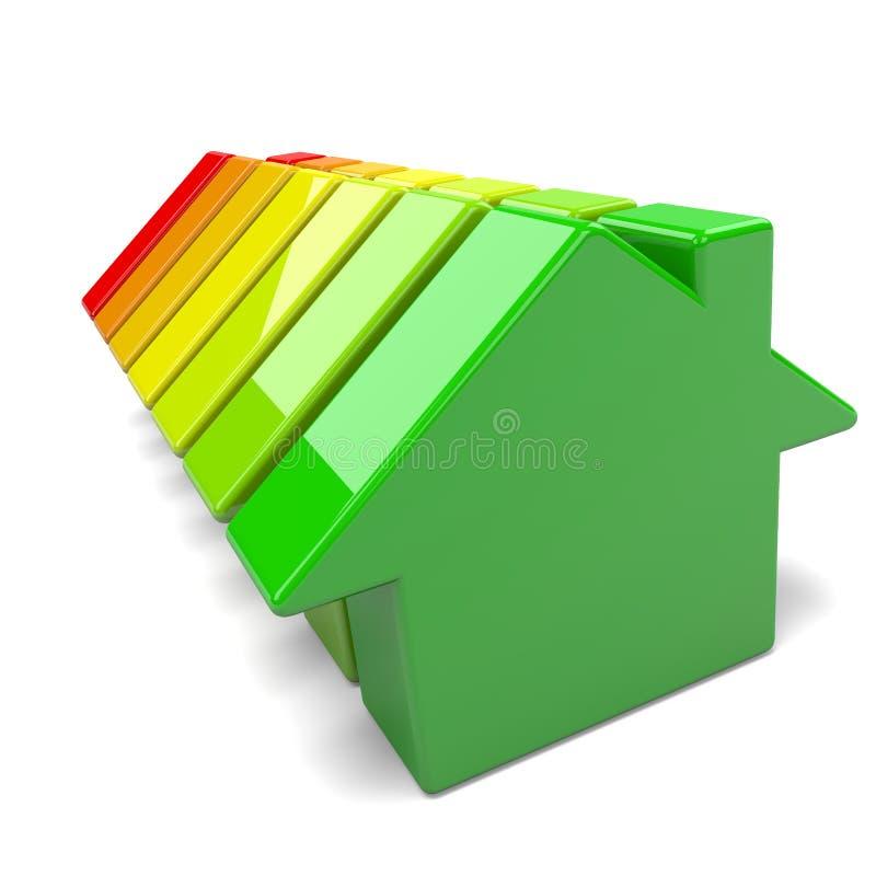 Επίπεδα ενεργειακής αποδοτικότητας σπιτιών διανυσματική απεικόνιση