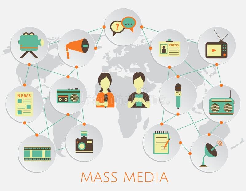 Επίπεδα επιχειρησιακά εικονίδια έννοιας ειδήσεων δημοσιογραφίας Μέσων Μαζικής Επικοινωνίας απεικόνιση αποθεμάτων