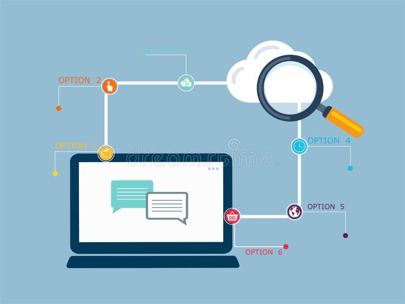 Επίπεδη έννοια Ιστού σχεδίου με τα εικονίδια της αγοράς του προϊόντος μέσω σε απευθείας σύνδεση και του ηλεκτρονικού εμπορίου ελεύθερη απεικόνιση δικαιώματος