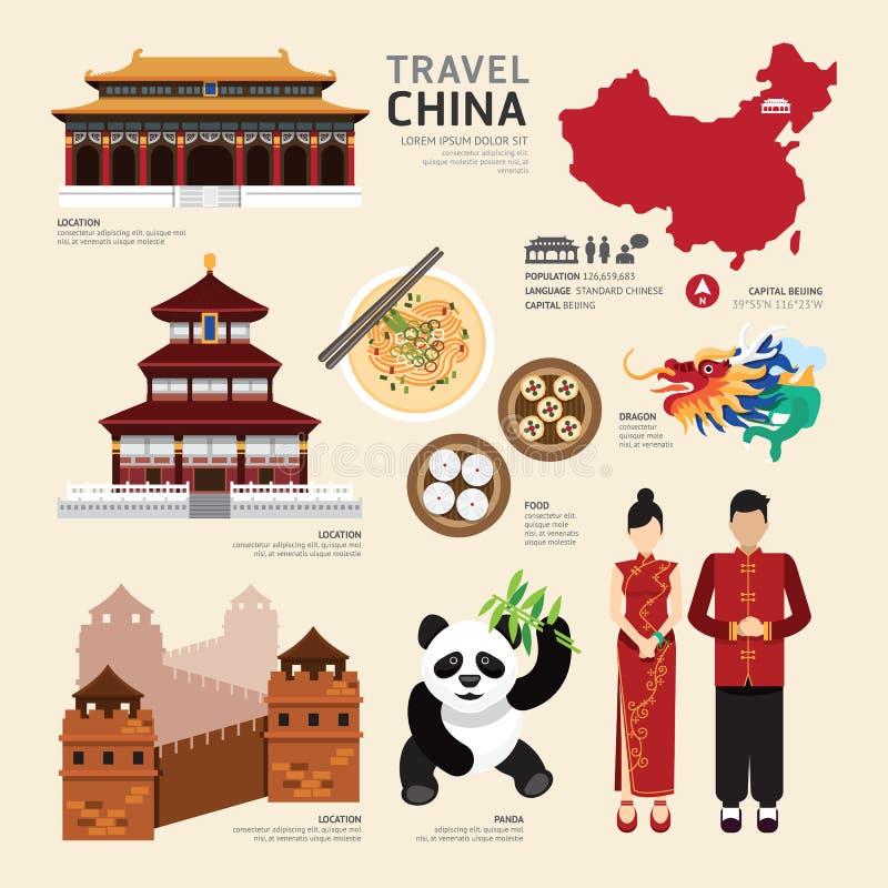 Επίπεδη έννοια ταξιδιού σχεδίου εικονιδίων της Κίνας διάνυσμα