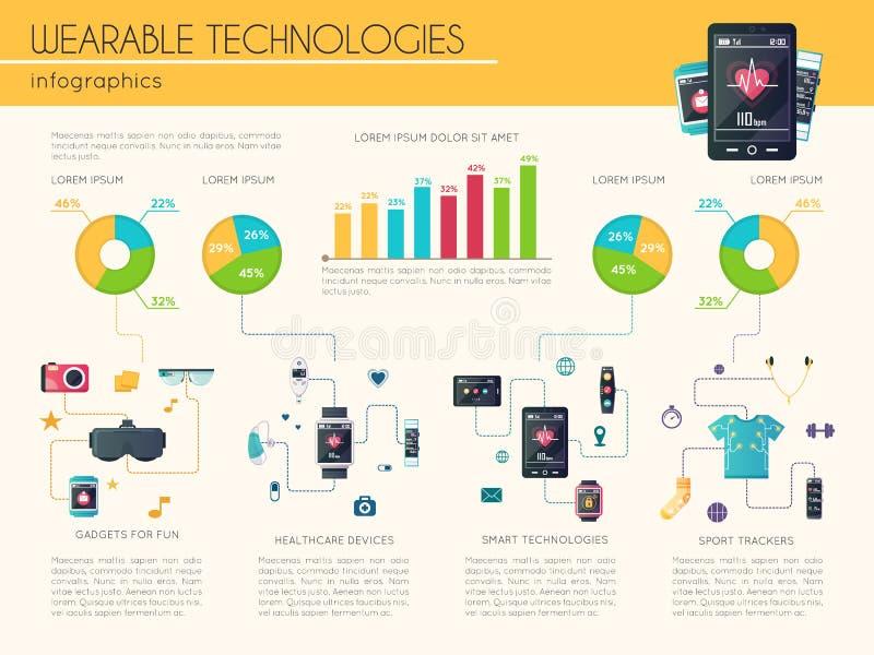 Επίπεδη αφίσα Infographic φορετής τεχνολογίας διανυσματική απεικόνιση