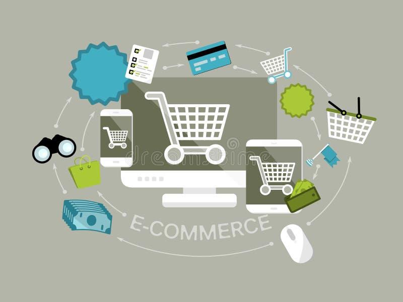 Επίπεδη διανυσματική απεικόνιση ηλεκτρονικού εμπορίου σχεδίου ελεύθερη απεικόνιση δικαιώματος