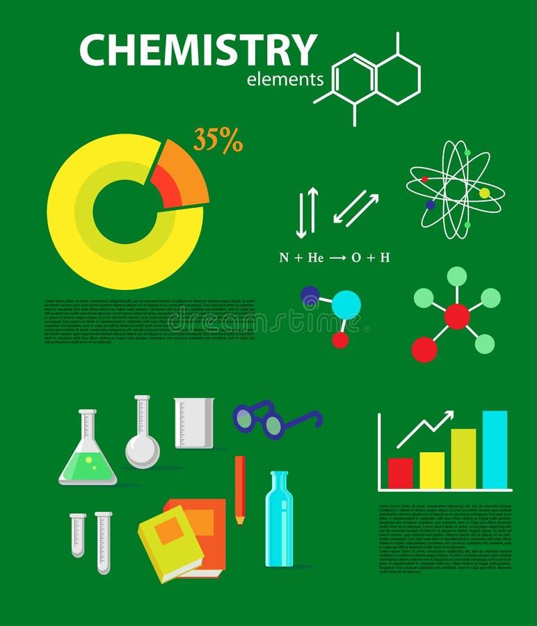 Επίπεδη συλλογή εικονιδίων χημείας διανυσματική απεικόνιση