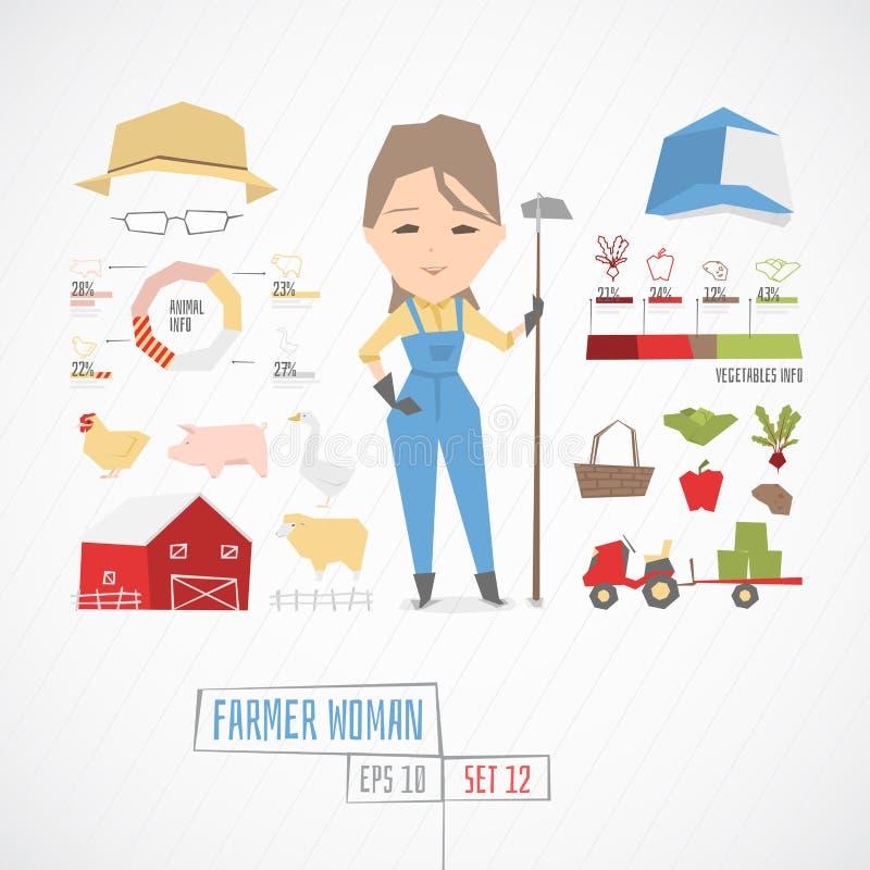Επίπεδος αστείος αγρότης charatcer ελεύθερη απεικόνιση δικαιώματος